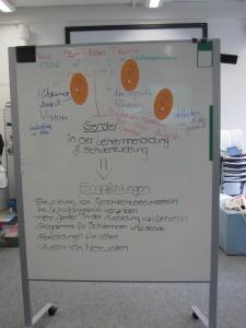 Textarbeit am 15.10.2010